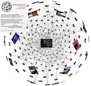 Videosphere of TED conference